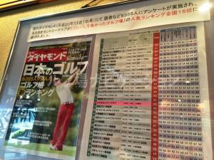 週刊ダイヤモンド「ゴルフ場ランキング」